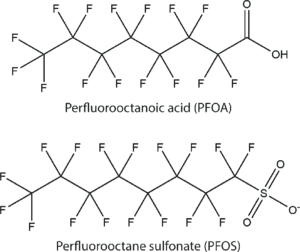 Chemical structure PFOS and PFOA